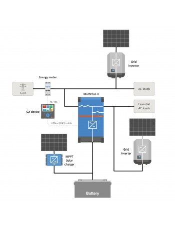 Victron Energy ESS AC Lithium Smart 3 kVA 3 kWh